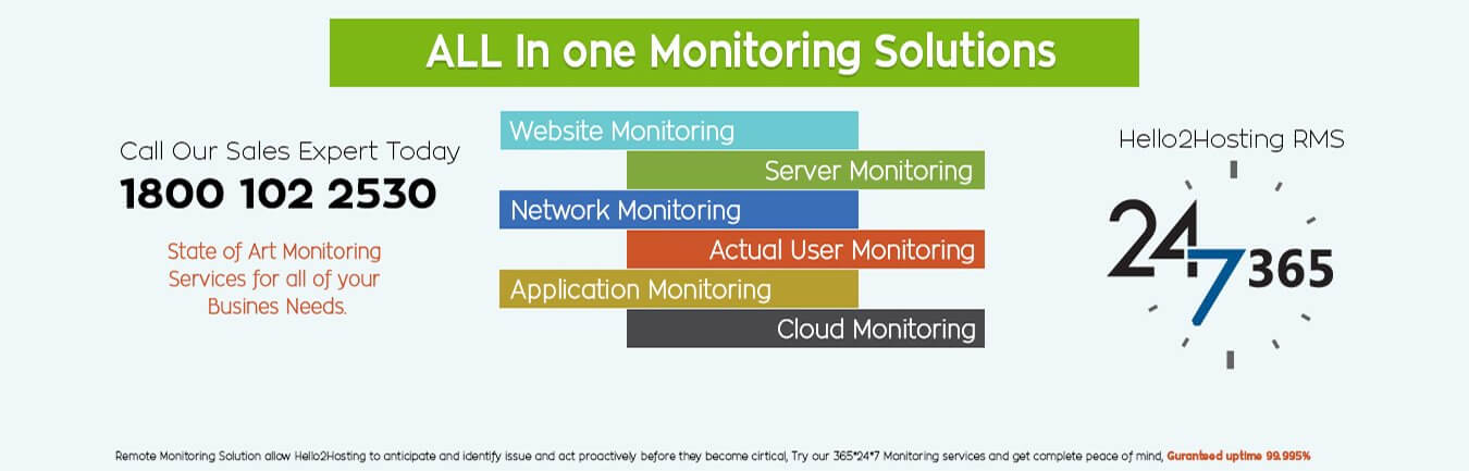 Hello2hosting All In One Monitoring Solution