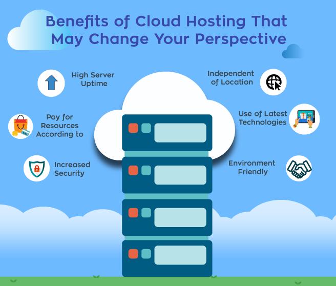 software upgrades chart for cloud hosting plans