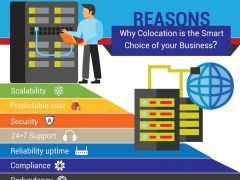 Why Colocation is the Smart Choice of Your Business?